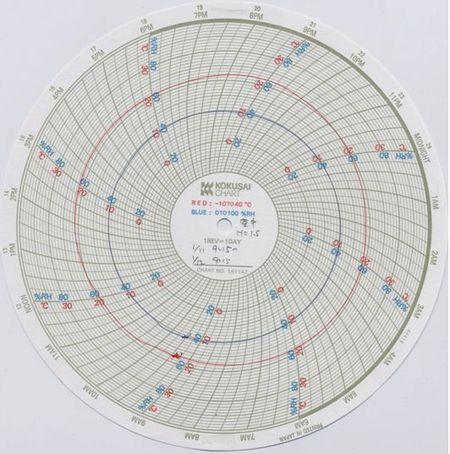 Ⅲ-4、ダンシステム―断熱サッシ