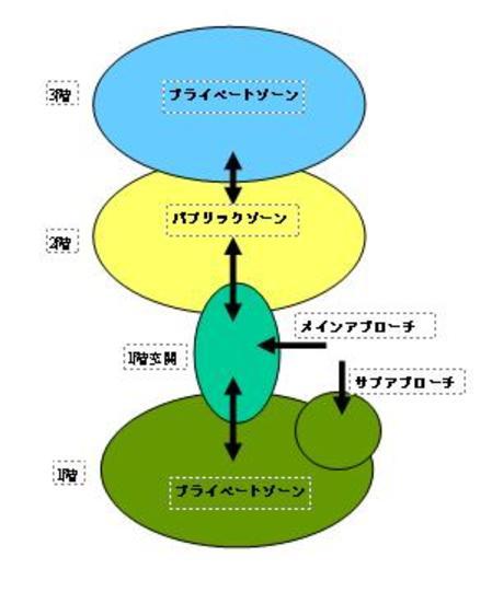 Openhousegaiyou_2